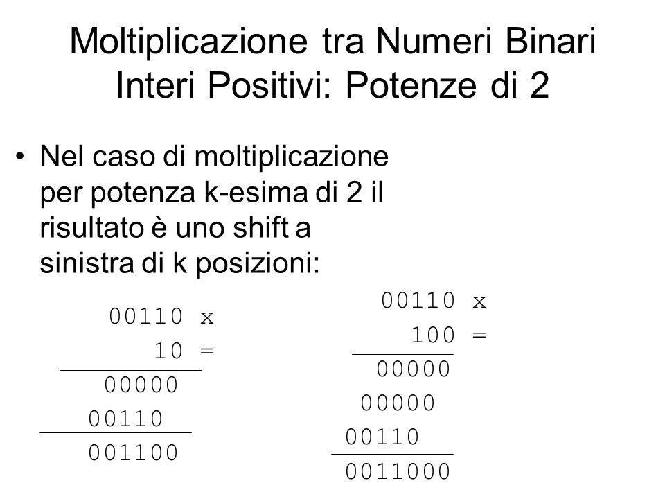 Moltiplicazione tra Numeri Binari Interi Positivi: Potenze di 2