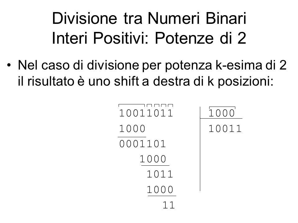 Divisione tra Numeri Binari Interi Positivi: Potenze di 2