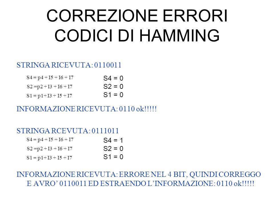 CORREZIONE ERRORI CODICI DI HAMMING