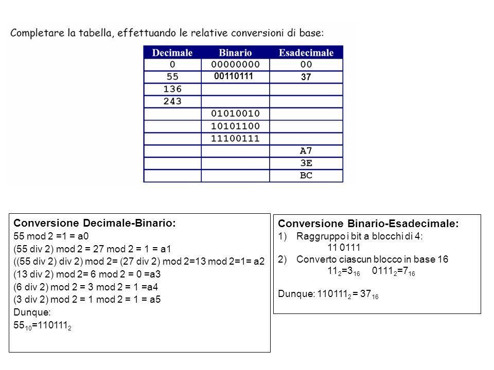 00110111 37 Conversione Decimale-Binario: