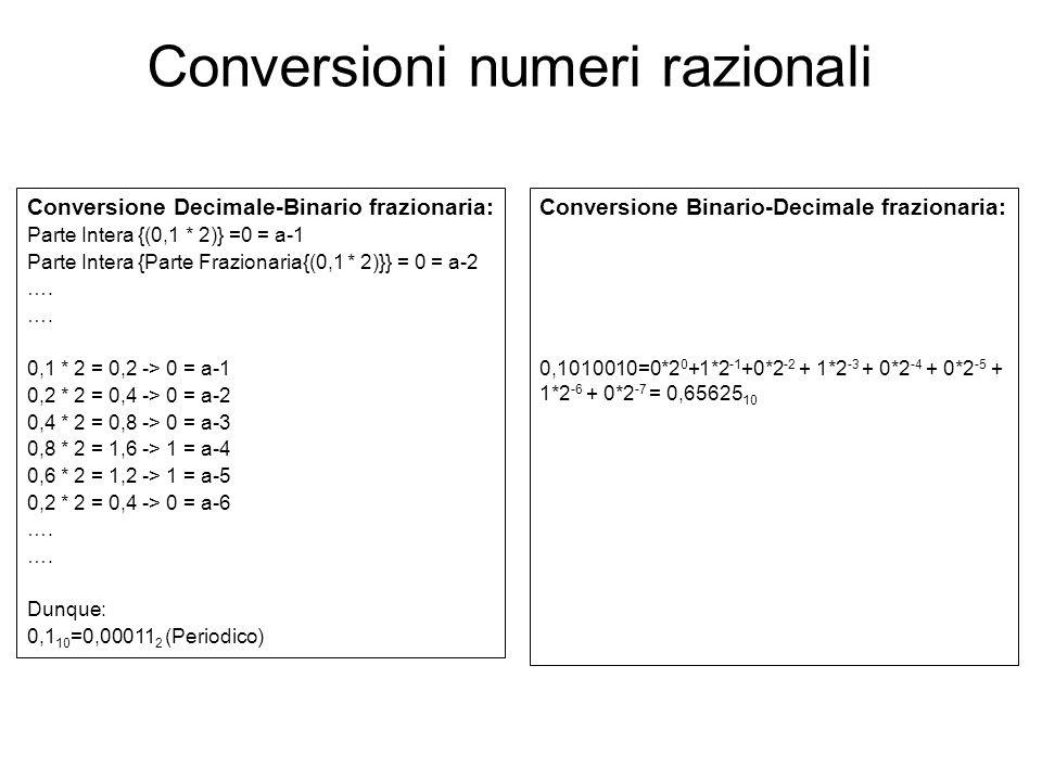 Conversioni numeri razionali