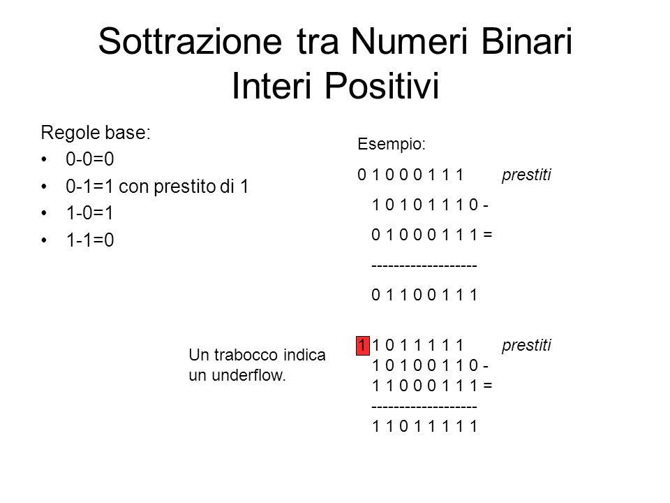 Sottrazione tra Numeri Binari Interi Positivi