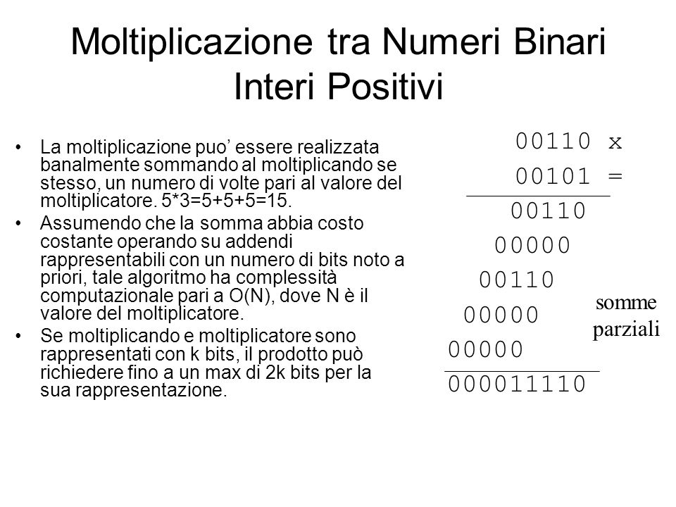 Moltiplicazione tra Numeri Binari Interi Positivi