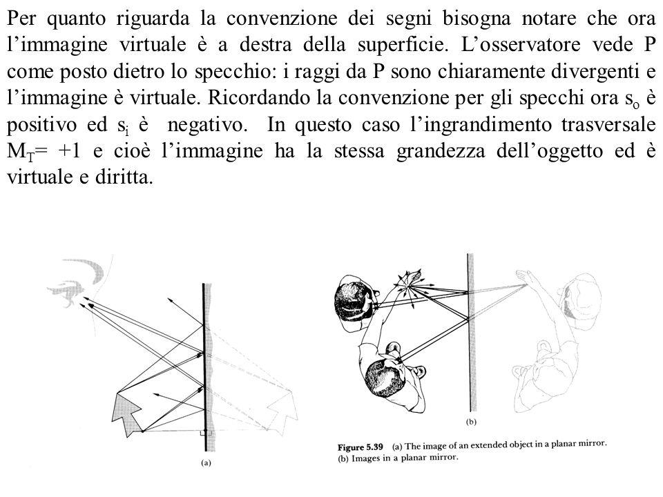 Per quanto riguarda la convenzione dei segni bisogna notare che ora l'immagine virtuale è a destra della superficie.