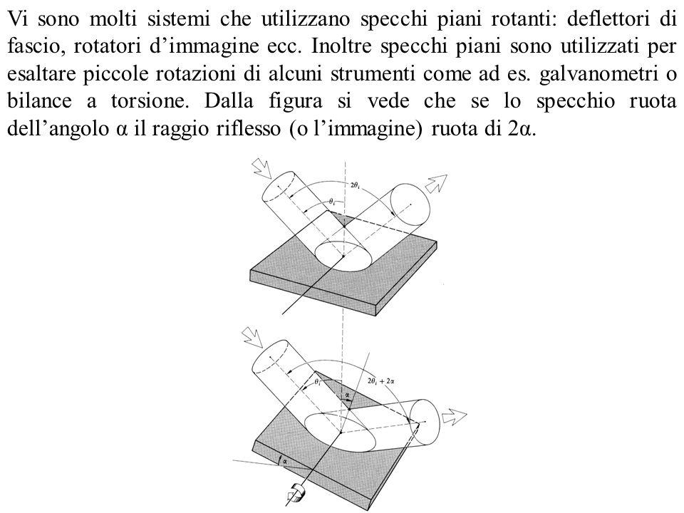 Vi sono molti sistemi che utilizzano specchi piani rotanti: deflettori di fascio, rotatori d'immagine ecc.