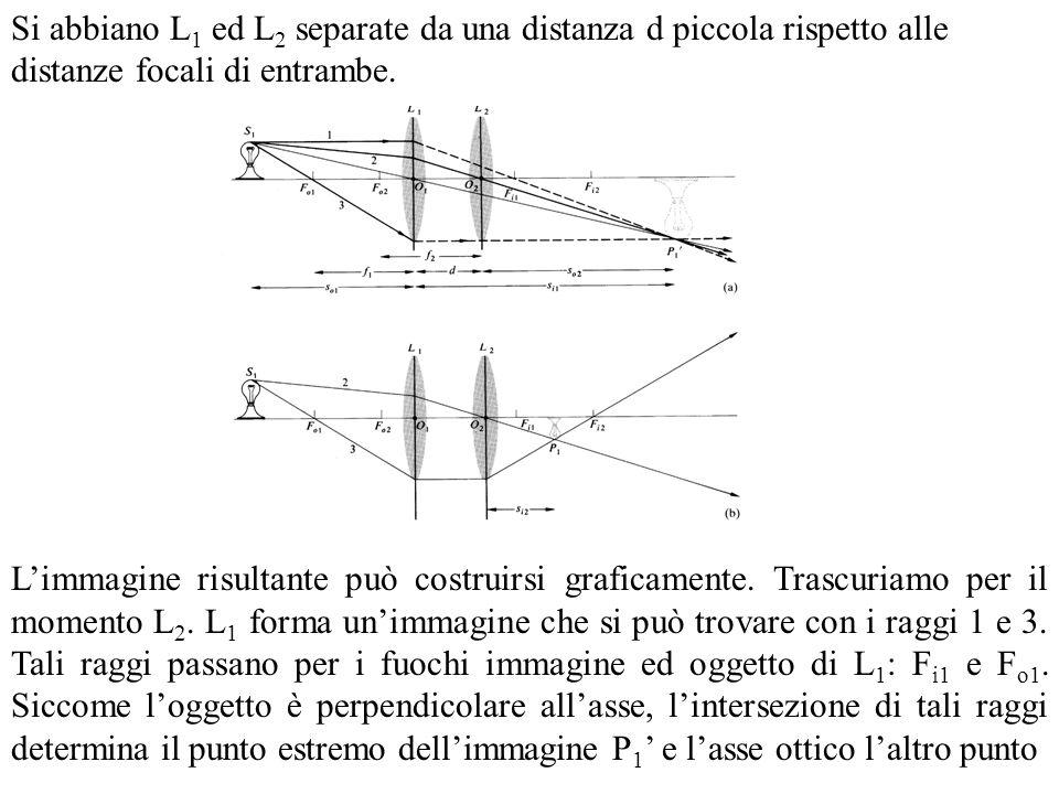 Si abbiano L1 ed L2 separate da una distanza d piccola rispetto alle distanze focali di entrambe.