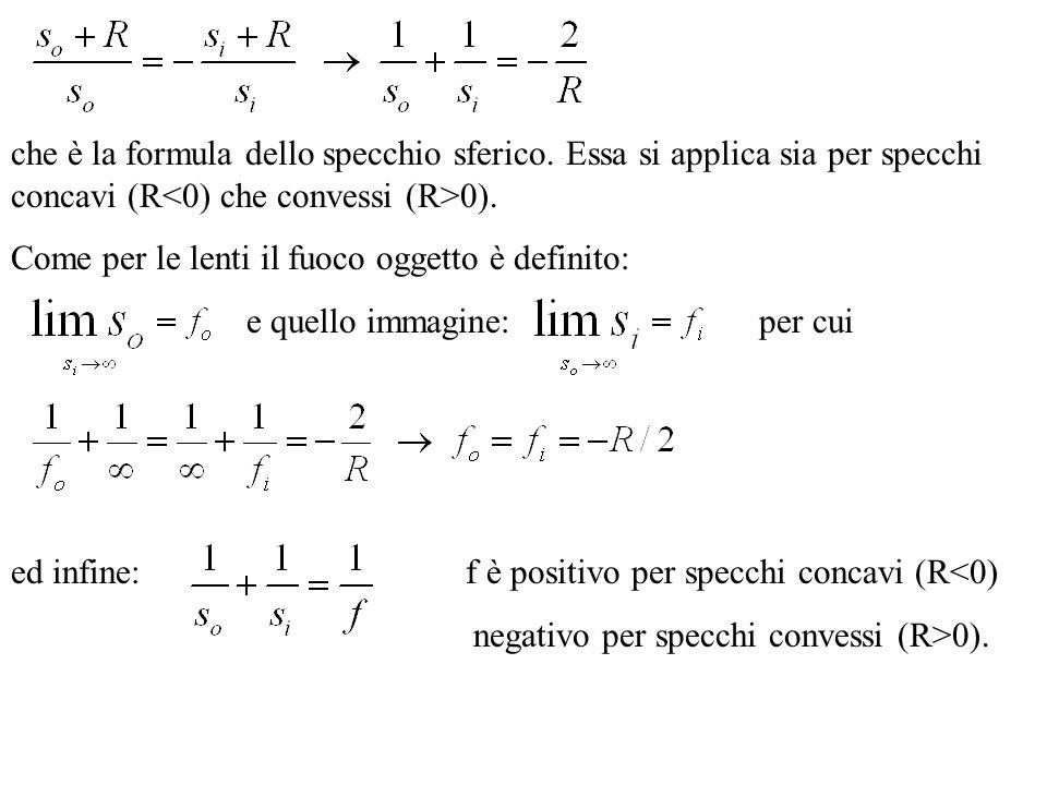 che è la formula dello specchio sferico