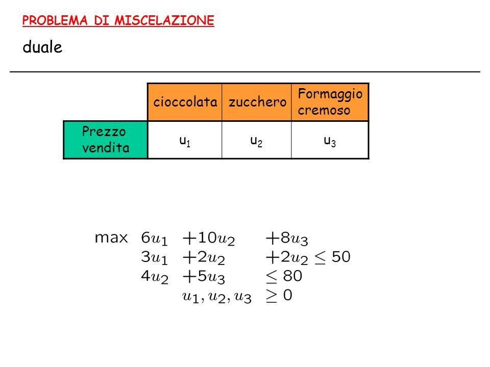 duale cioccolata zucchero Formaggio cremoso Prezzo vendita u1 u2 u3