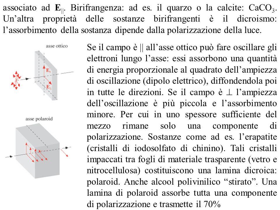 associato ad E. Birifrangenza: ad es. il quarzo o la calcite: CaCO3