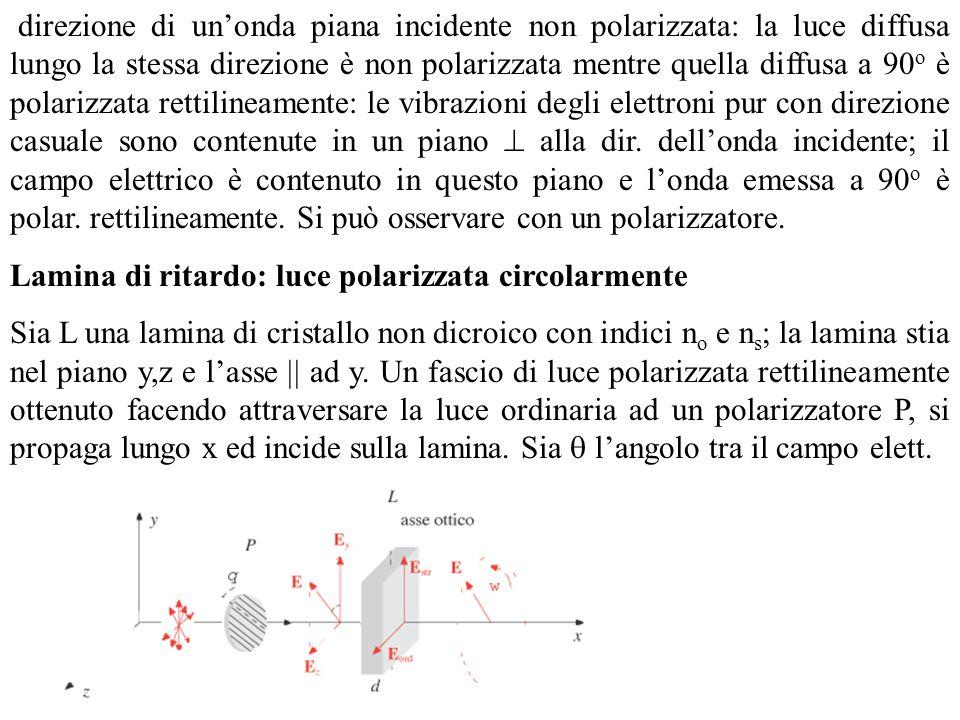 direzione di un'onda piana incidente non polarizzata: la luce diffusa lungo la stessa direzione è non polarizzata mentre quella diffusa a 90o è polarizzata rettilineamente: le vibrazioni degli elettroni pur con direzione casuale sono contenute in un piano  alla dir. dell'onda incidente; il campo elettrico è contenuto in questo piano e l'onda emessa a 90o è polar. rettilineamente. Si può osservare con un polarizzatore.