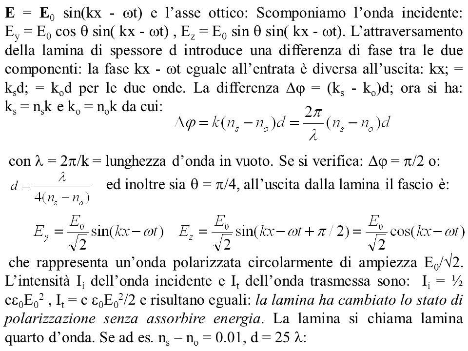 E = E0 sin(kx - t) e l'asse ottico: Scomponiamo l'onda incidente: Ey = E0 cos  sin( kx - t) , Ez = E0 sin  sin( kx - t). L'attraversamento della lamina di spessore d introduce una differenza di fase tra le due componenti: la fase kx - t eguale all'entrata è diversa all'uscita: kx; = ksd; = kod per le due onde. La differenza  = (ks - ko)d; ora si ha: ks = nsk e ko = nok da cui: