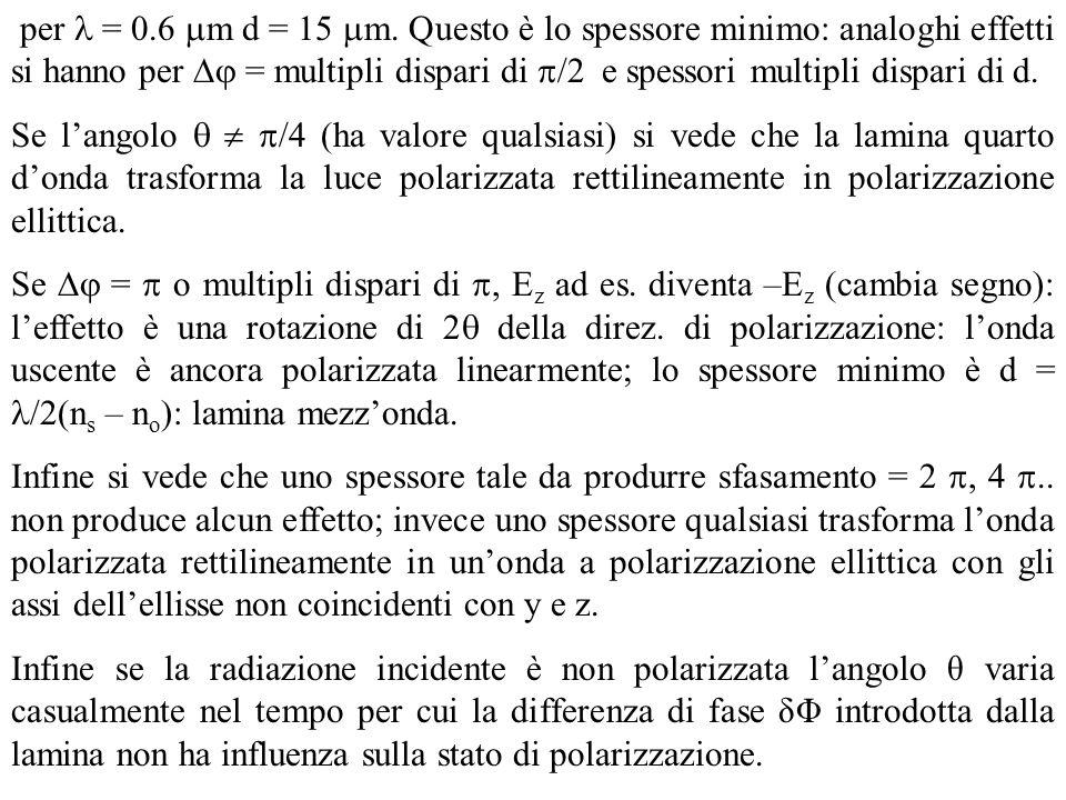 per  = 0.6 m d = 15 m. Questo è lo spessore minimo: analoghi effetti si hanno per  = multipli dispari di /2 e spessori multipli dispari di d.