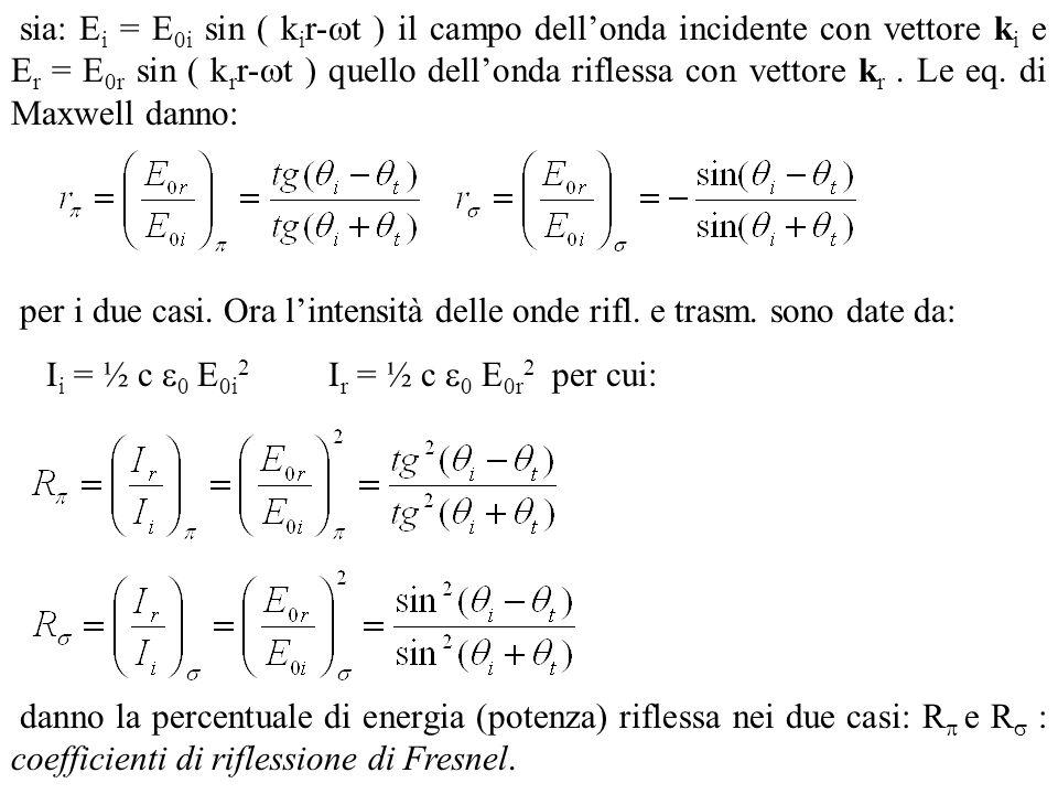 sia: Ei = E0i sin ( kir-t ) il campo dell'onda incidente con vettore ki e Er = E0r sin ( krr-t ) quello dell'onda riflessa con vettore kr . Le eq. di Maxwell danno: