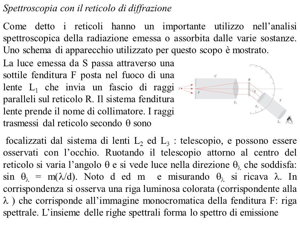 Spettroscopia con il reticolo di diffrazione
