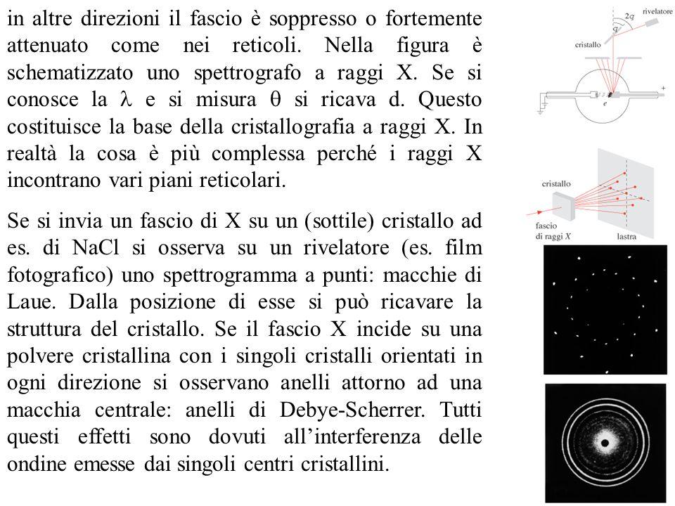 in altre direzioni il fascio è soppresso o fortemente attenuato come nei reticoli. Nella figura è schematizzato uno spettrografo a raggi X. Se si conosce la  e si misura  si ricava d. Questo costituisce la base della cristallografia a raggi X. In realtà la cosa è più complessa perché i raggi X incontrano vari piani reticolari.
