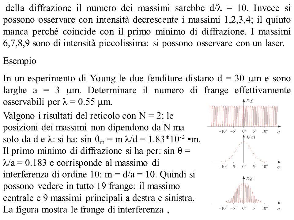 della diffrazione il numero dei massimi sarebbe d/λ = 10