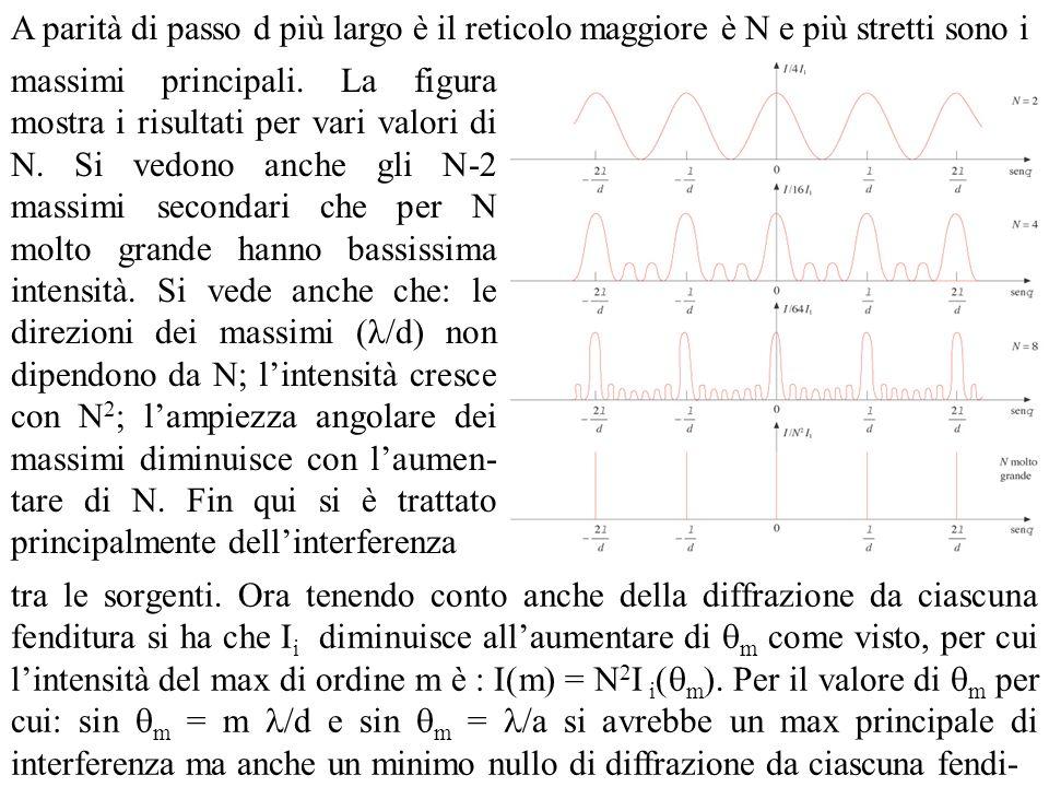 A parità di passo d più largo è il reticolo maggiore è N e più stretti sono i