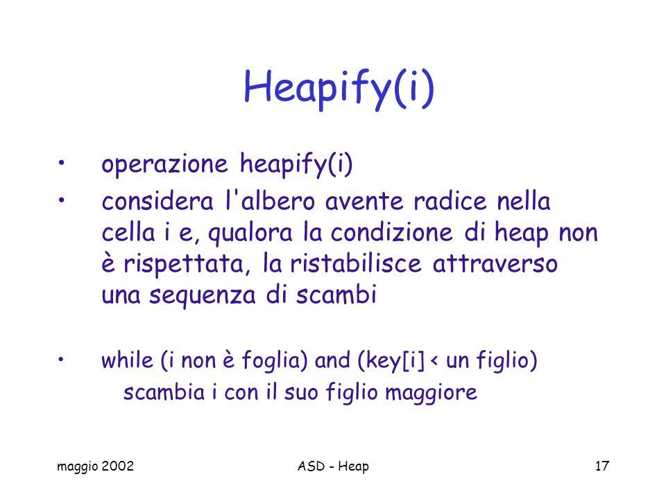 Heapify(i) operazione heapify(i)