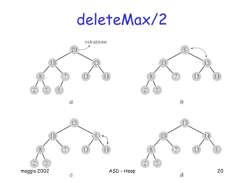 deleteMax/2 maggio 2002 ASD - Heap