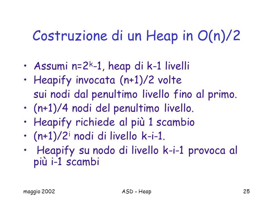 Costruzione di un Heap in O(n)/2