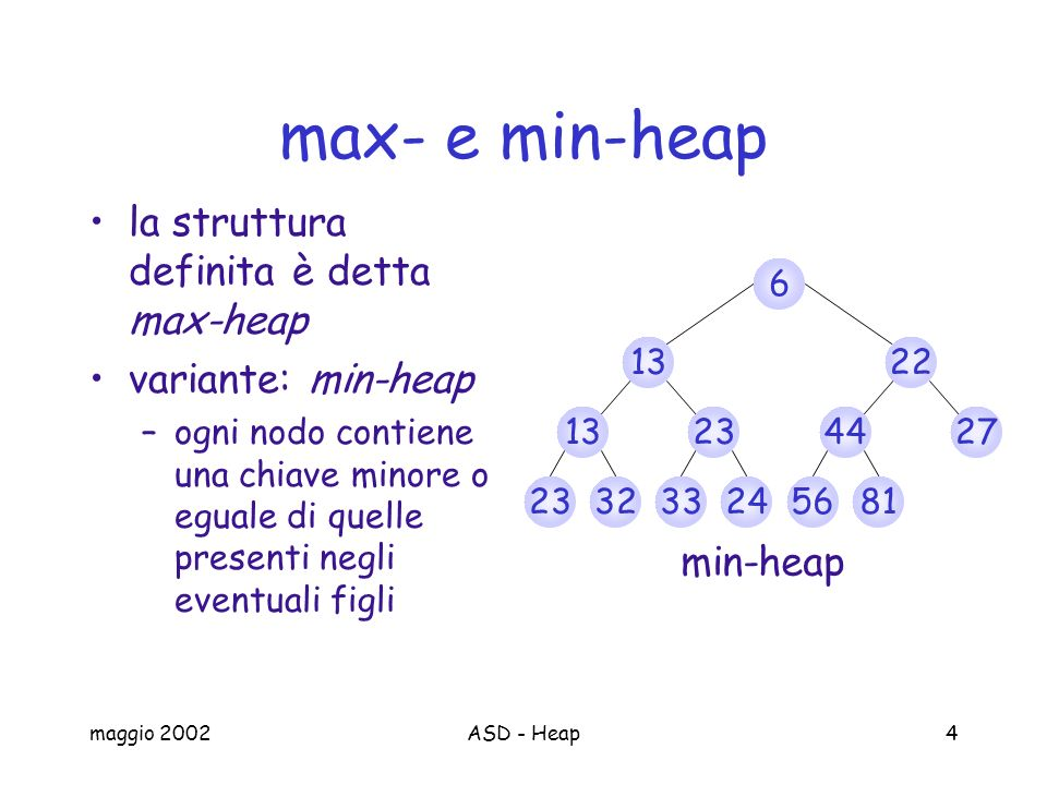 max- e min-heap la struttura definita è detta max-heap