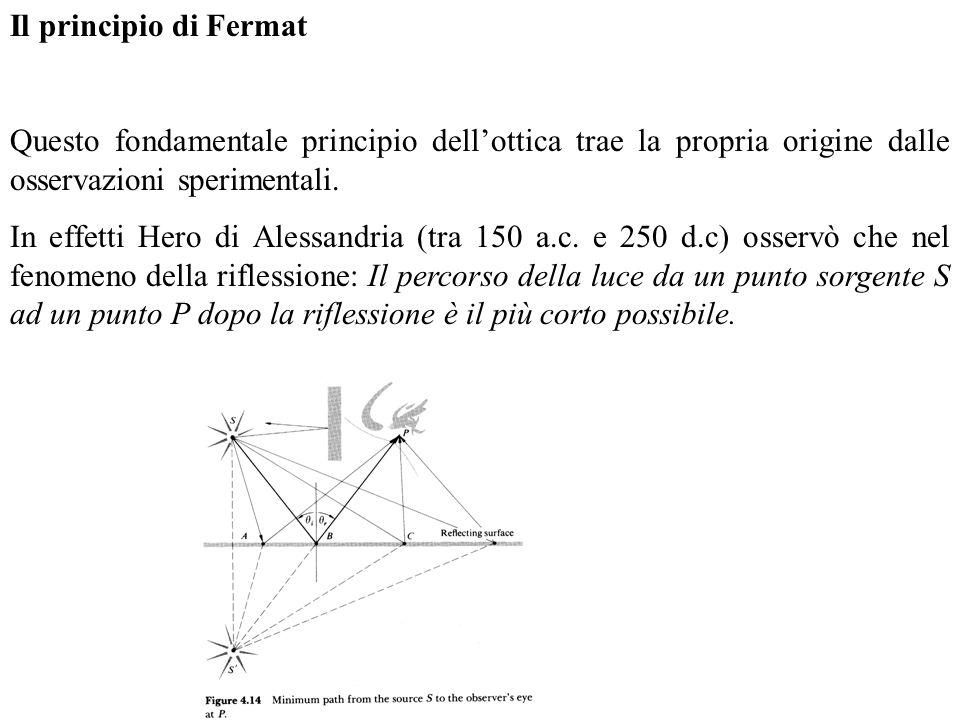 Il principio di Fermat Questo fondamentale principio dell'ottica trae la propria origine dalle osservazioni sperimentali.