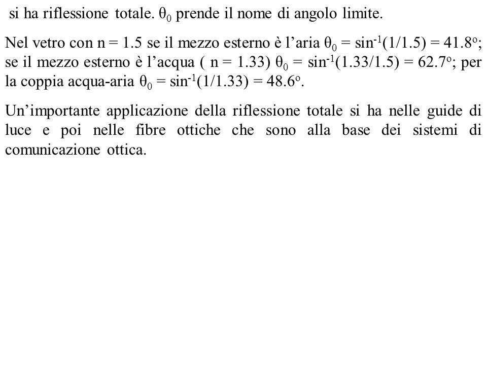 si ha riflessione totale. θ0 prende il nome di angolo limite.