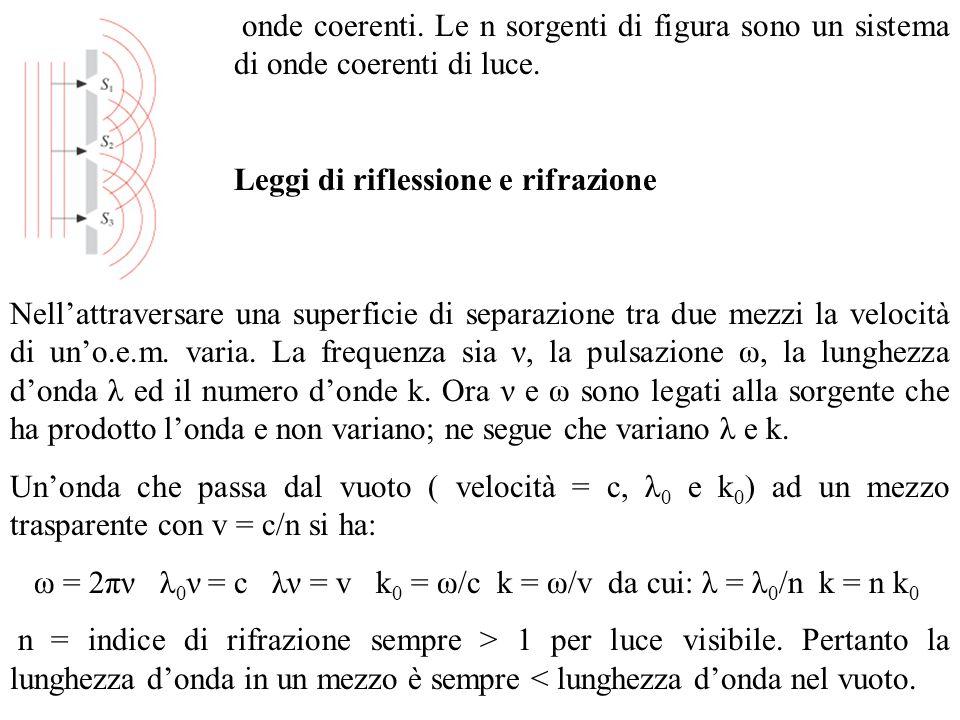 onde coerenti. Le n sorgenti di figura sono un sistema di onde coerenti di luce.
