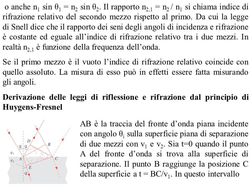 o anche n1 sin θ1 = n2 sin θ2. Il rapporto n2,1 = n2 / n1 si chiama indice di rifrazione relativo del secondo mezzo rispetto al primo. Da cui la legge di Snell dice che il rapporto dei seni degli angoli di incidenza e rifrazione è costante ed eguale all'indice di rifrazione relativo tra i due mezzi. In realtà n2,1 è funzione della frequenza dell'onda.