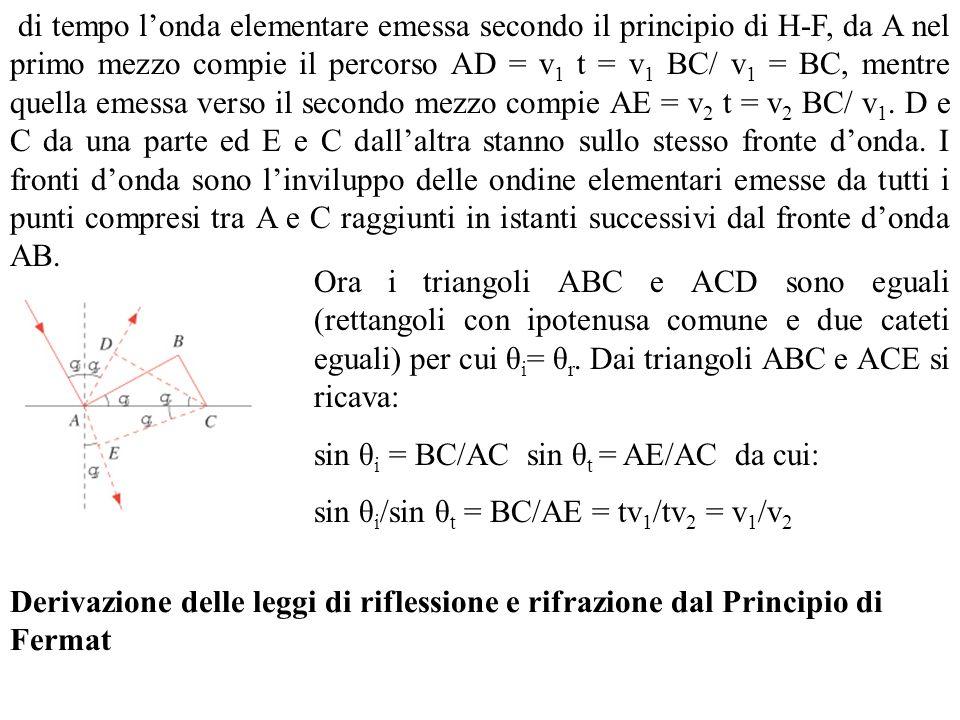 di tempo l'onda elementare emessa secondo il principio di H-F, da A nel primo mezzo compie il percorso AD = v1 t = v1 BC/ v1 = BC, mentre quella emessa verso il secondo mezzo compie AE = v2 t = v2 BC/ v1. D e C da una parte ed E e C dall'altra stanno sullo stesso fronte d'onda. I fronti d'onda sono l'inviluppo delle ondine elementari emesse da tutti i punti compresi tra A e C raggiunti in istanti successivi dal fronte d'onda AB.
