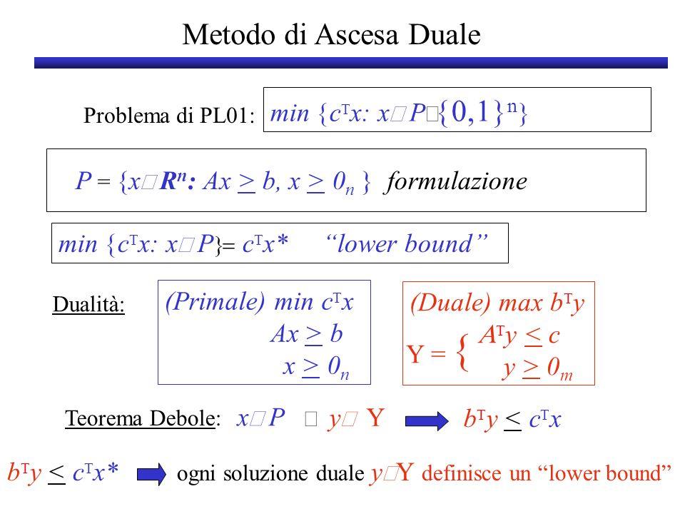 Metodo di Ascesa Duale min {cTx: xÎ PÇ{0,1}n}
