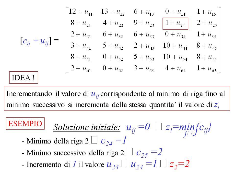 Soluzione iniziale: uij =0 Þ zi=min{cij}