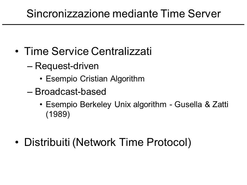 Sincronizzazione mediante Time Server