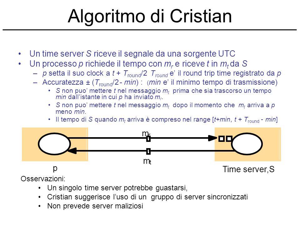 Algoritmo di Cristian Un time server S riceve il segnale da una sorgente UTC. Un processo p richiede il tempo con mr e riceve t in mt da S.