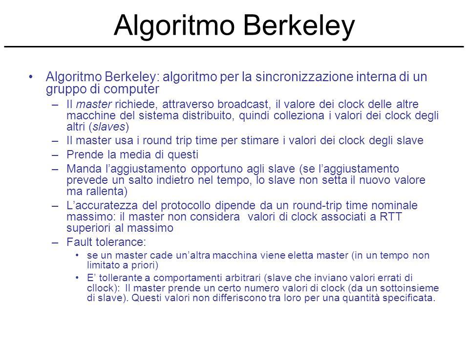 Algoritmo Berkeley Algoritmo Berkeley: algoritmo per la sincronizzazione interna di un gruppo di computer.