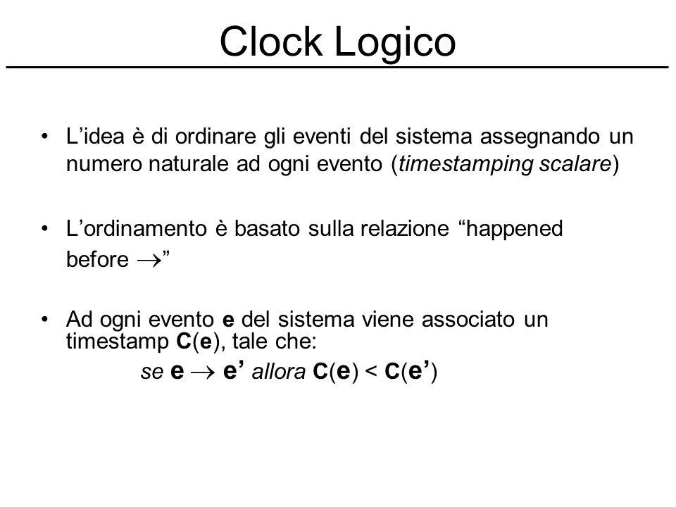Clock Logico L'idea è di ordinare gli eventi del sistema assegnando un numero naturale ad ogni evento (timestamping scalare)