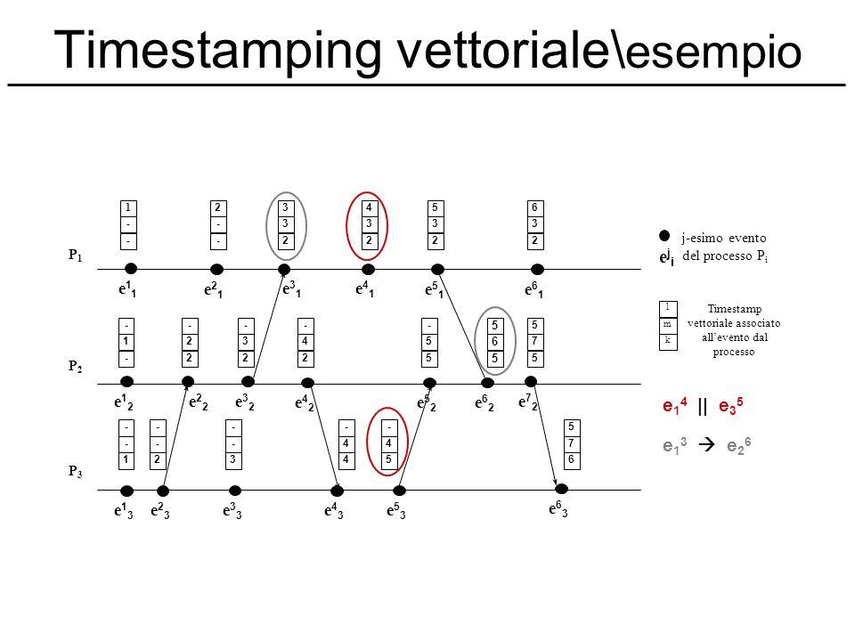 Timestamping vettoriale\esempio