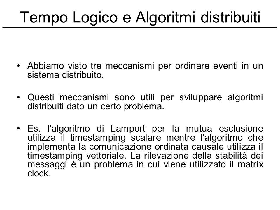 Tempo Logico e Algoritmi distribuiti