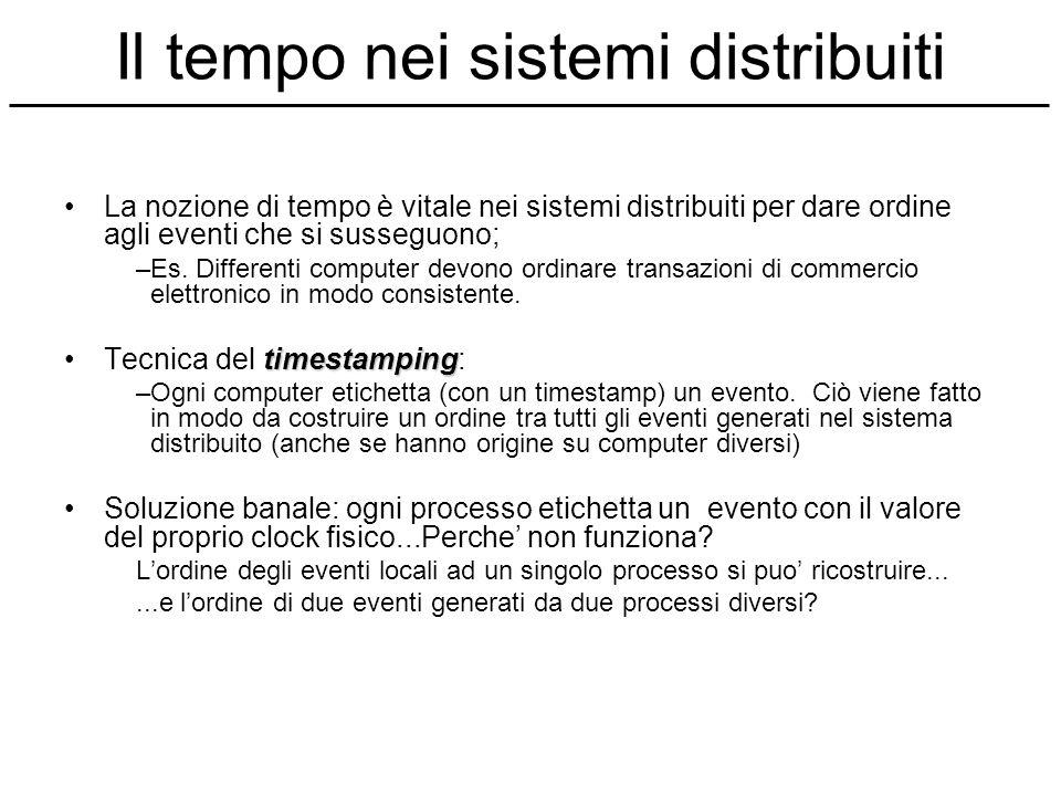 Il tempo nei sistemi distribuiti