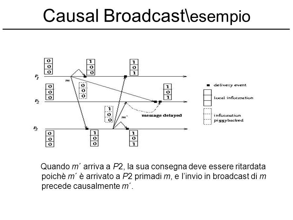 Causal Broadcast\esempio