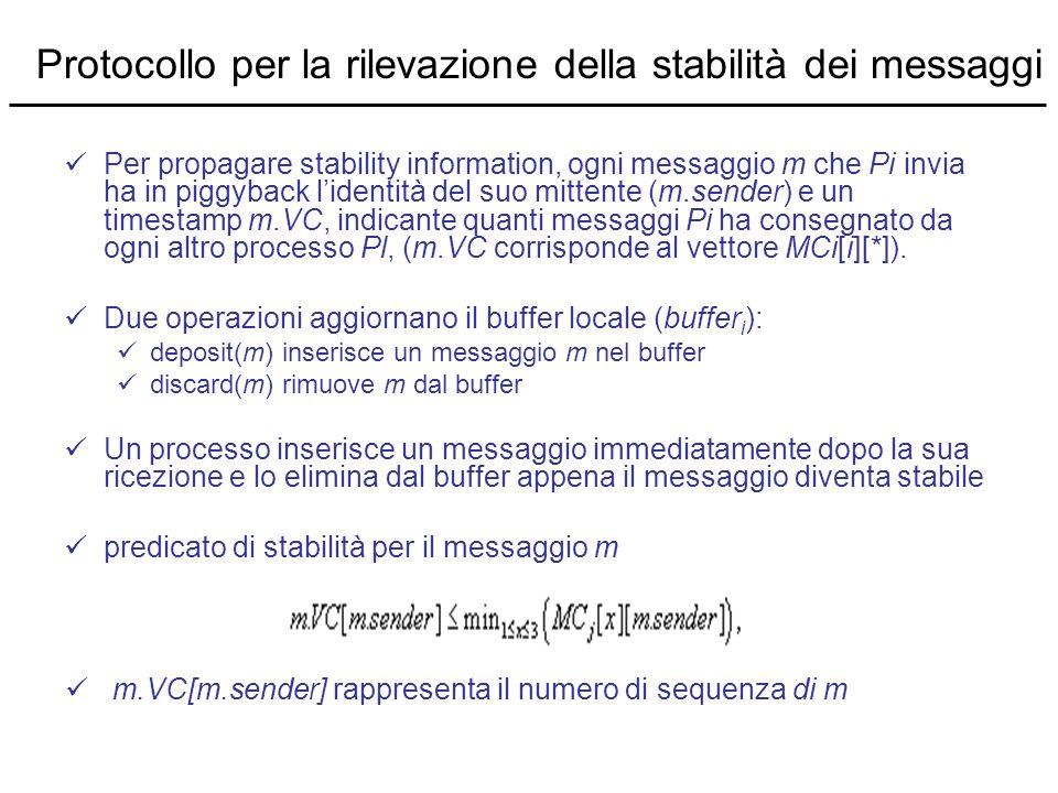 Protocollo per la rilevazione della stabilità dei messaggi