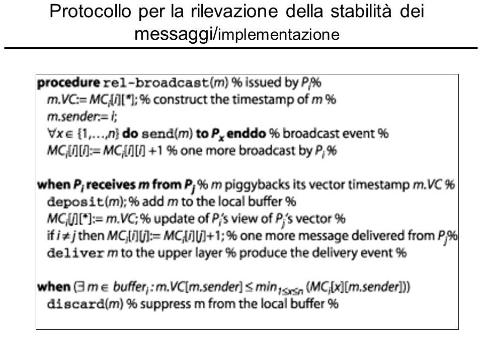 Protocollo per la rilevazione della stabilità dei messaggi/implementazione
