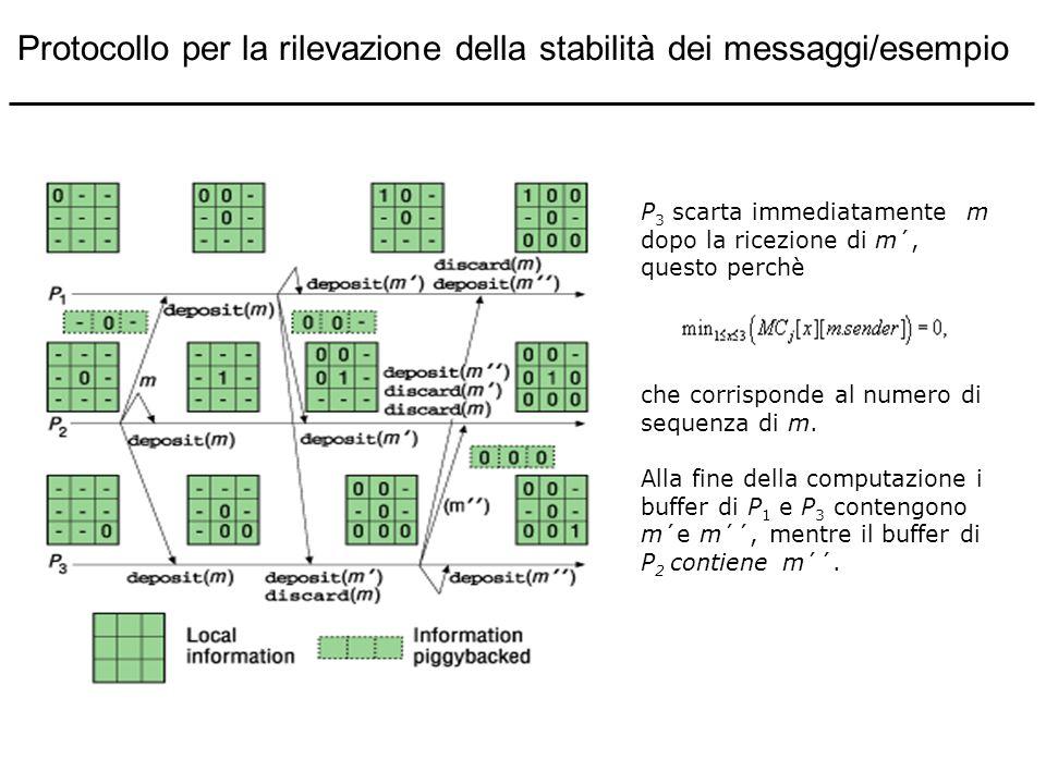 Protocollo per la rilevazione della stabilità dei messaggi/esempio