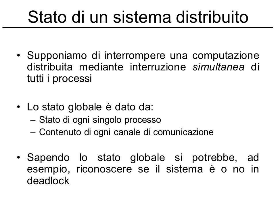 Stato di un sistema distribuito