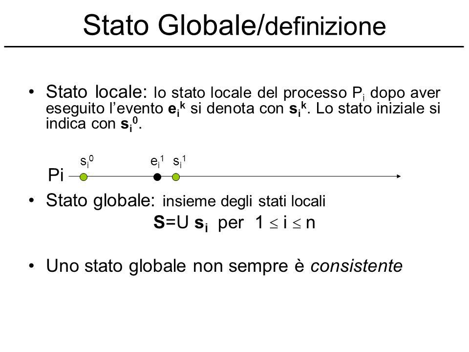 Stato Globale/definizione