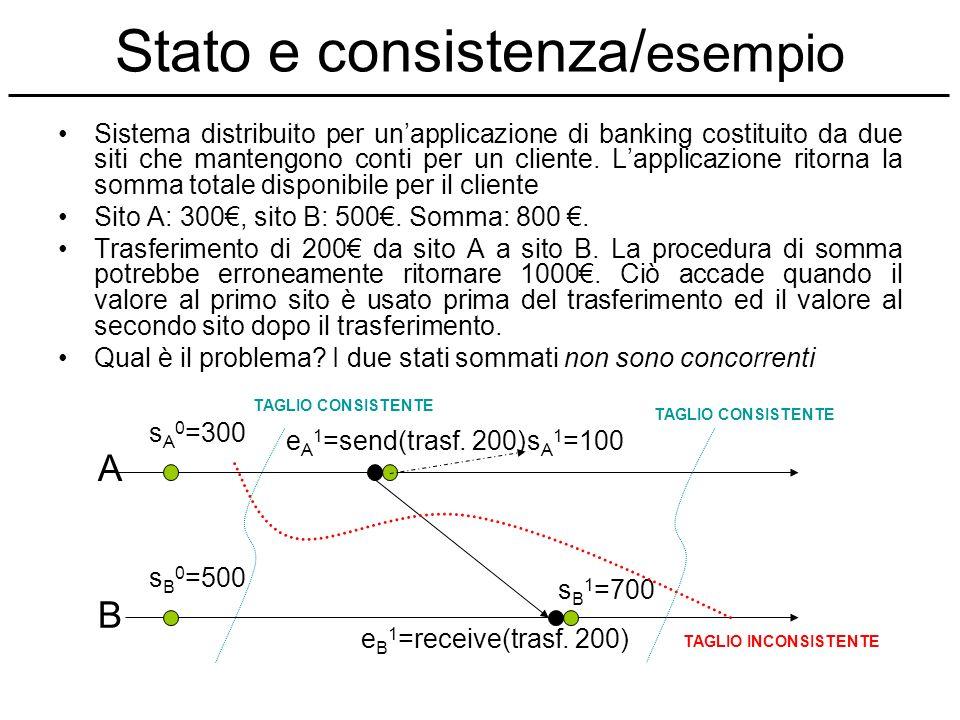 Stato e consistenza/esempio