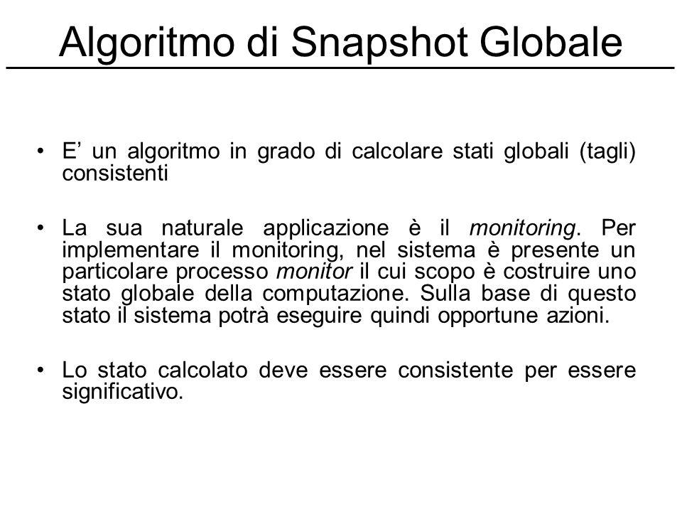 Algoritmo di Snapshot Globale