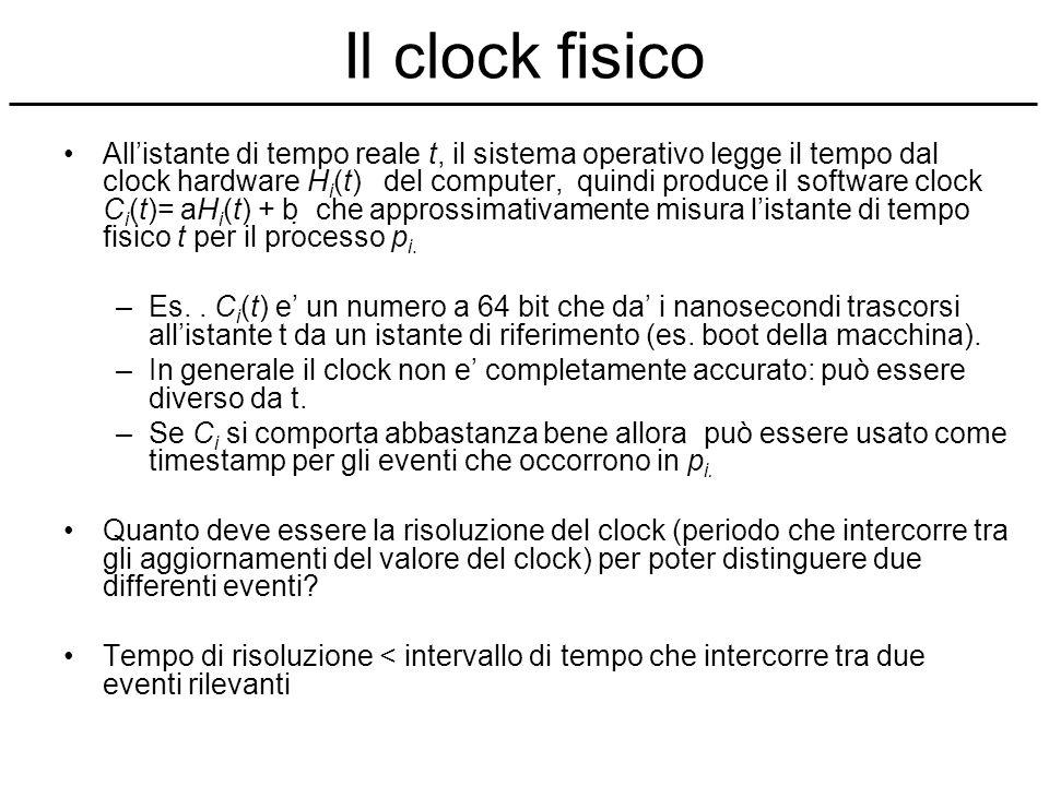 Il clock fisico