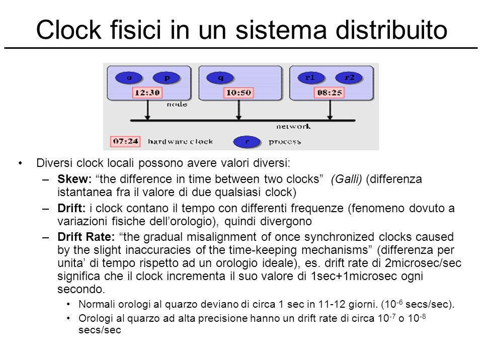 Clock fisici in un sistema distribuito