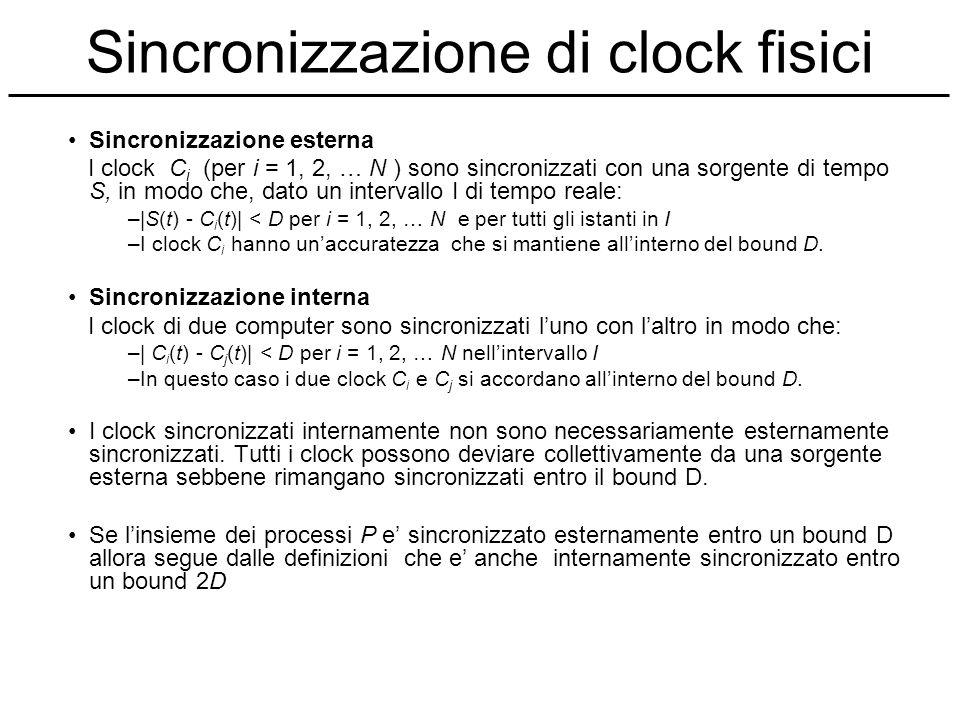 Sincronizzazione di clock fisici